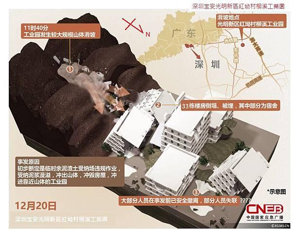 深圳151220滑坡01.jpg