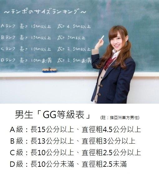 男人GG等級表079.jpg