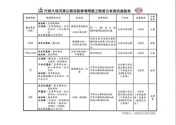 4大佳河濱公園公車資訊彙整