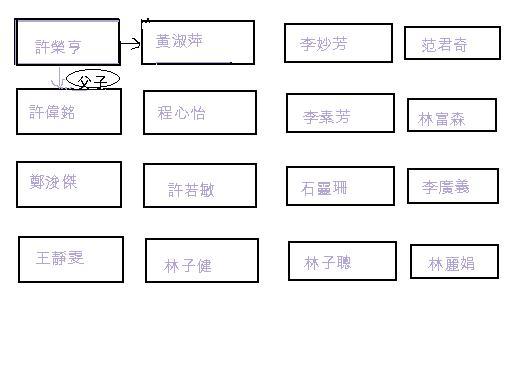 命運)人物關係圖(.jpg