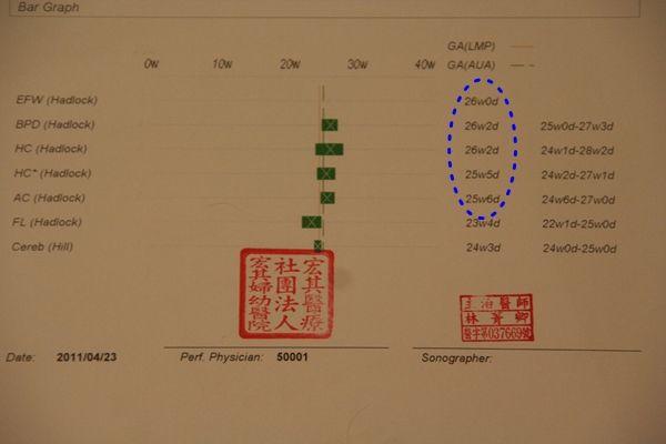 2011 04居家生活 008.JPG
