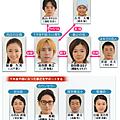 2012 0825 24 35 drama kuruma isu2