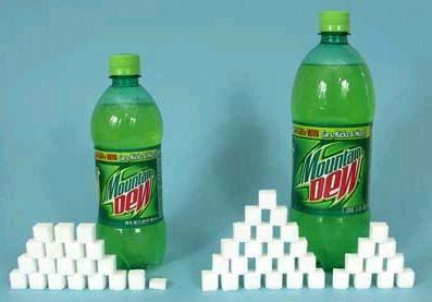 每天吃進多少糖01.jpg