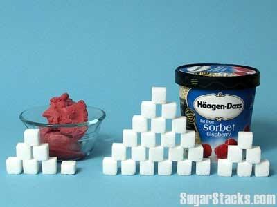 每天吃進多少糖09.jpg