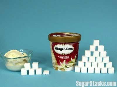 每天吃進多少糖10.jpg