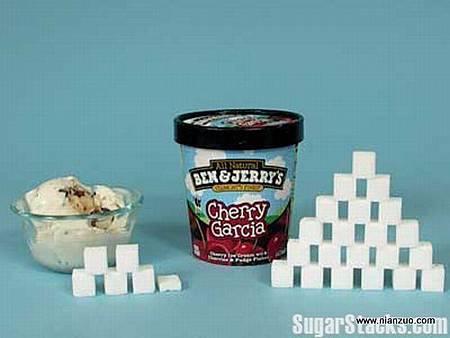 每天吃進多少糖11.jpg