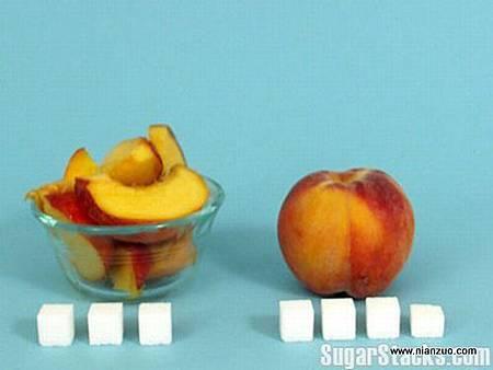 每天吃進多少糖13.jpg