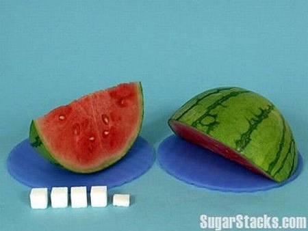 每天吃進多少糖17.jpg