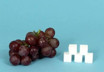 每天吃進多少糖21.jpg