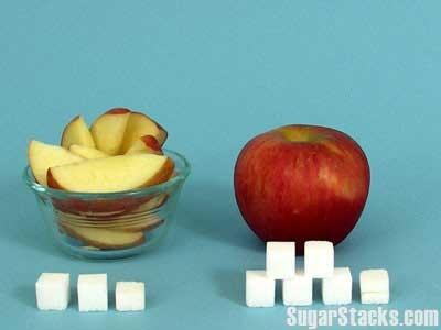 每天吃進多少糖22.jpg
