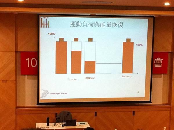 2012-0520 運動能力診斷講習會Day2.jpg