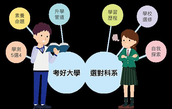 重考/醫學系重考/學測重考108課綱/素養教學命題 .png