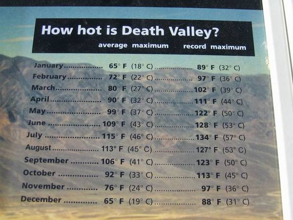 Badwater - How Hot is Death Valley.JPG