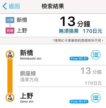地鐵新橋到上野.png