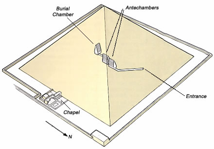red_pyramid_map