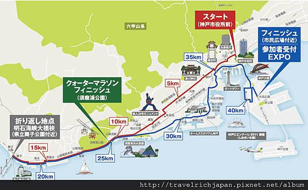 神戶馬拉松路線