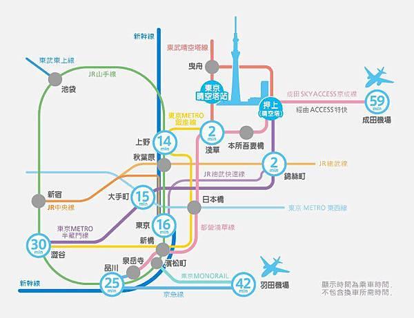 S5-前往東京晴空塔地鐵圖