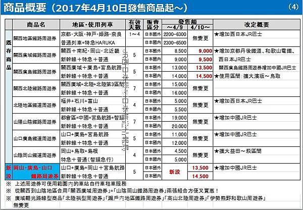 JR西日本鐵路周遊券攻略表格.jpg