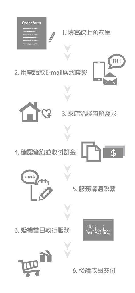 婚禮服務預約流程for blog-01.jpg