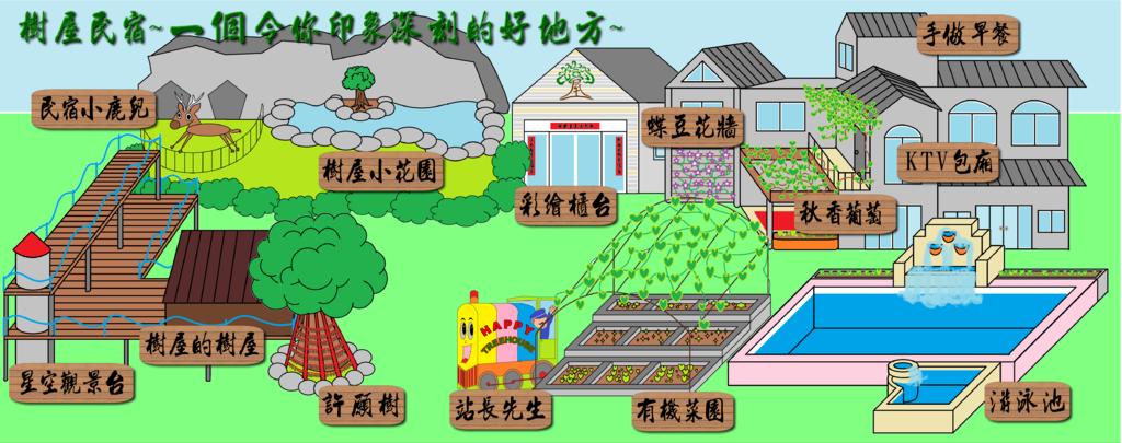民宿特色圖.png