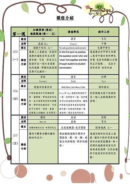 三月份學團課程介紹(一)