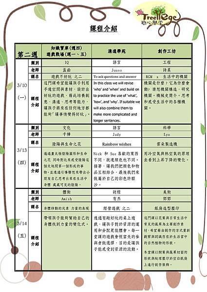 三月份學團課程介紹(二)