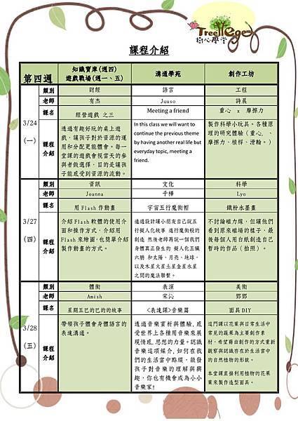 三月份學團課程介紹(四)