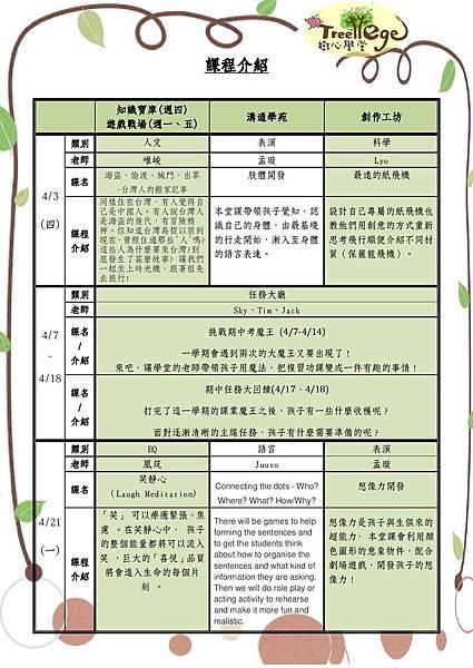 四月份學團課程介紹(一)