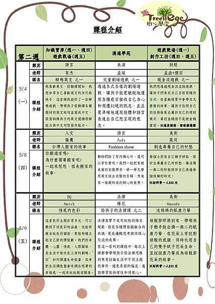 五月份學團課程介紹(二)