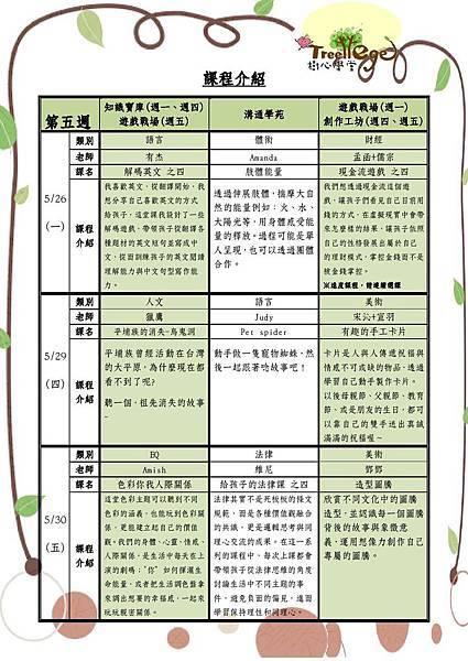 五月份學團課程介紹(五)