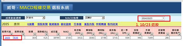 1023長榮選股
