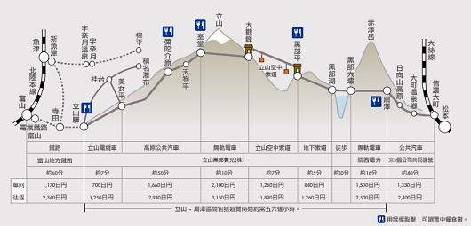 立山路線圖.jpg