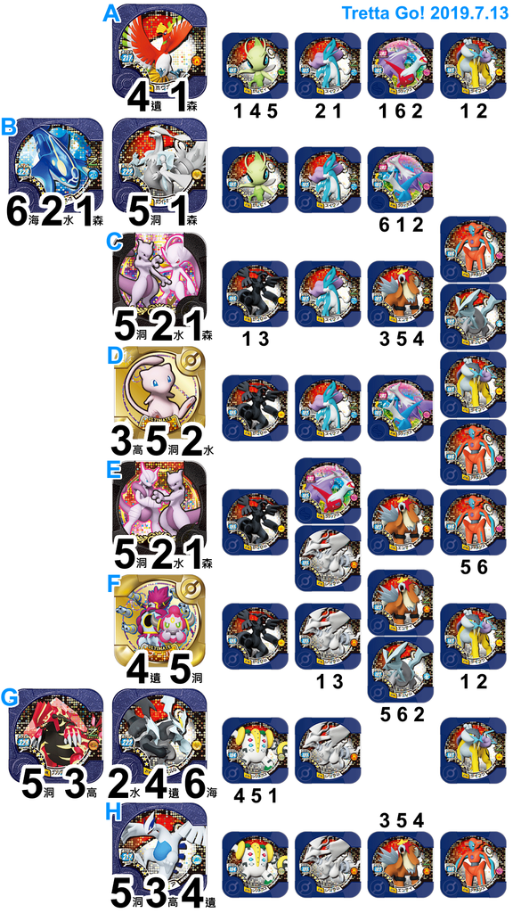 Z4卡序圖.png