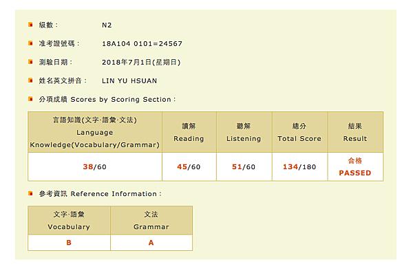 林雨萱n2日檢134分-成績.png