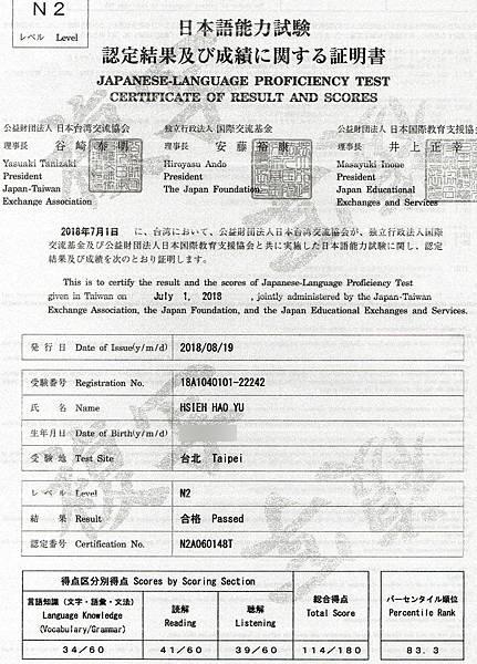 謝昊諭日檢N2成績單.jpg