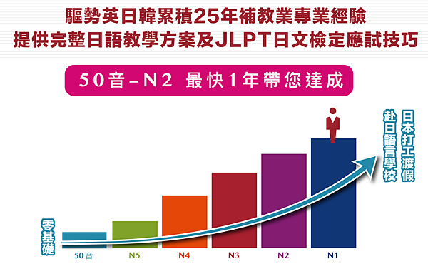 日語檢定補習班推薦-02.png