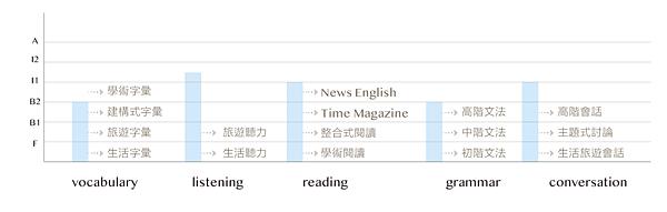 托福檢定補習班推薦-11.png