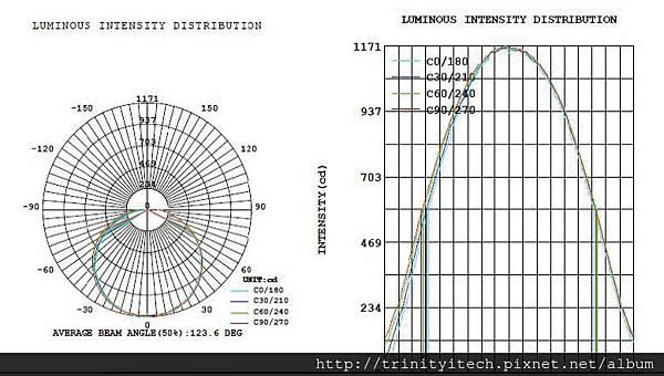 Linear 40W-IES-1.jpg