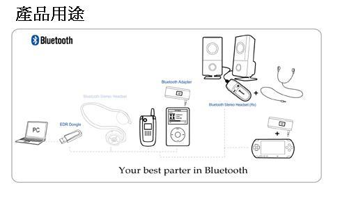 立體聲藍芽用途.JPG