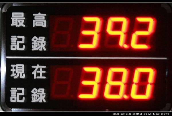 最強的選手-政障差1.2秒就平本日最高記錄