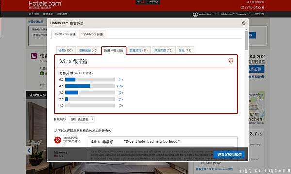 HOTEL訂票5別人的評分.jpg