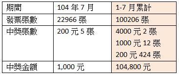 20150805001