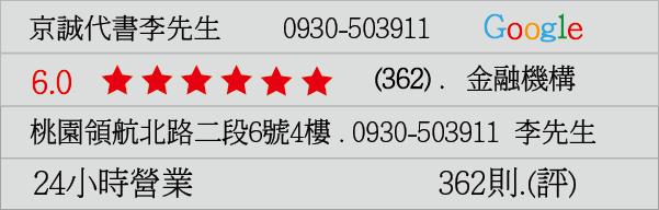 新竹房屋借款 新竹房屋借款 三胎借款 當日撥款0930503911 李健銘