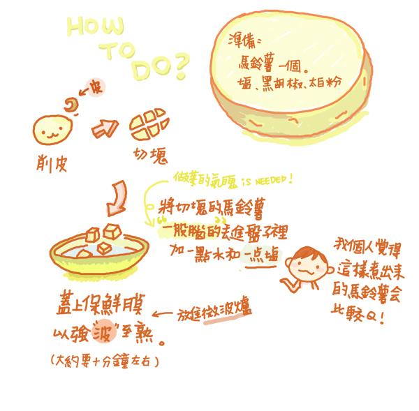 馬鈴薯麻吉b.jpg