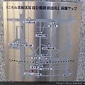 雕像的下面的MAP