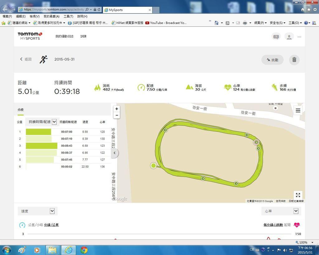 5月31日5公里.jpg