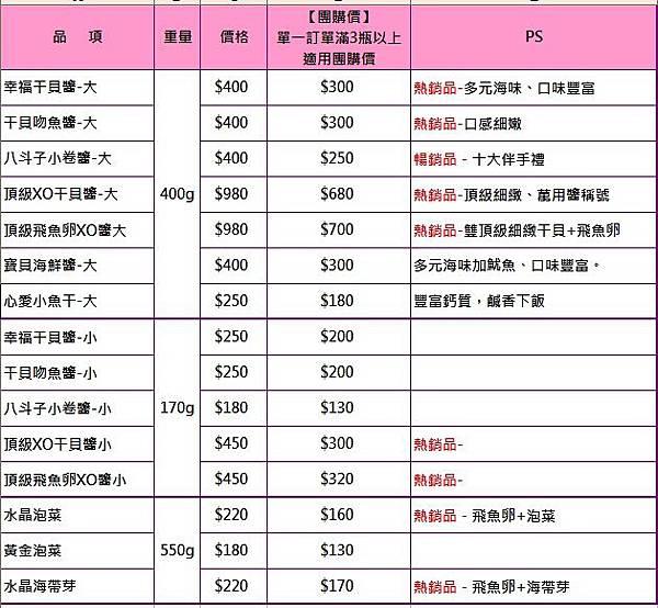 價目表201505