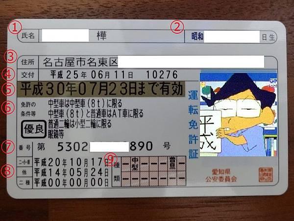 簡單講解日本的汽機車駕照(1)