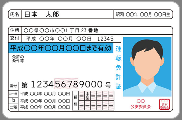 簡單講解日本的汽機車駕照(4)