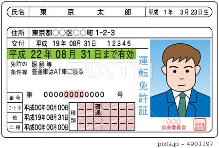 簡單講解日本的汽機車駕照(3)
